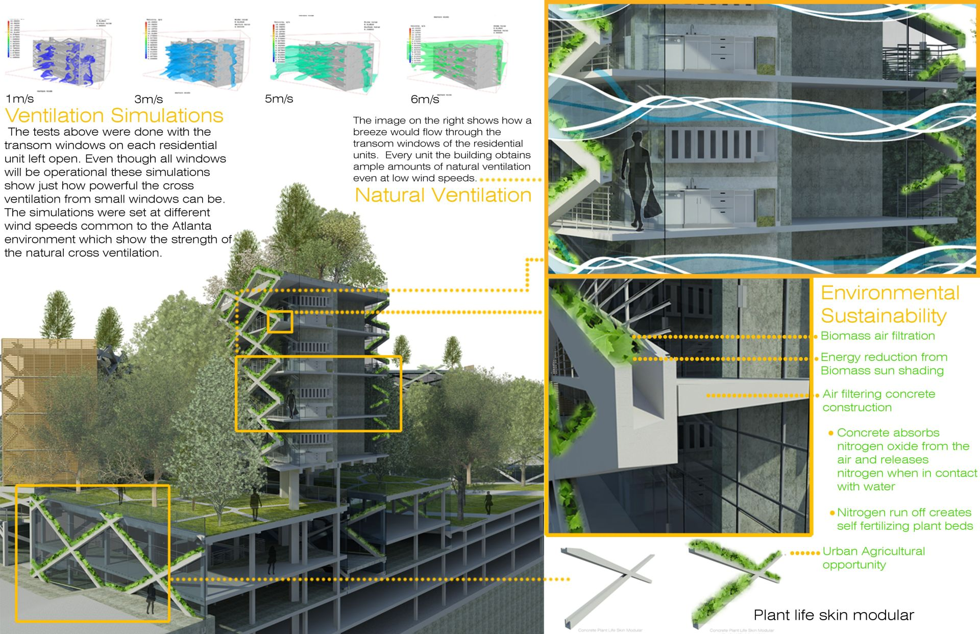 Biomimicry architecture thesis